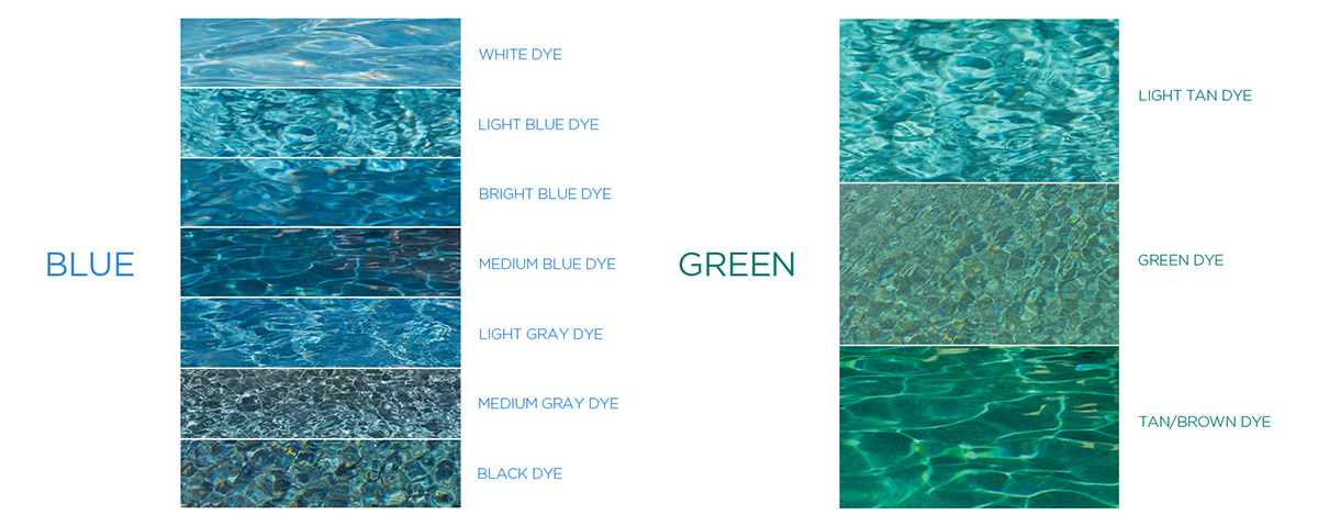 The Diffe Shades Of Water Color In Spectrum Are Achieved Full Sun Without Environmental Influence Consider Other Factors Listed Above As